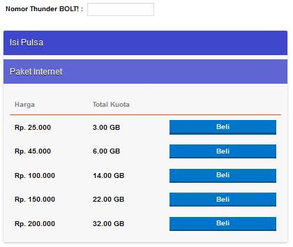 Contoh Nomor Bolt Best Picture Of Bolt Pltimage Org